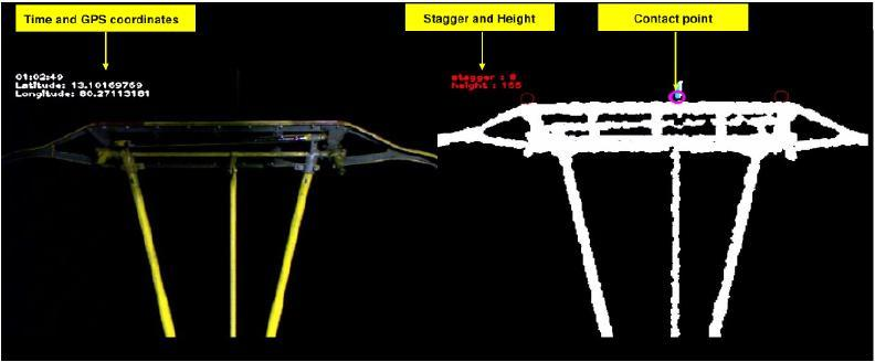 Finding the stagger of a train's pantograph