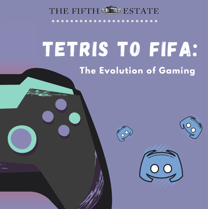Tetris to FIFA: The Evolution of Gaming